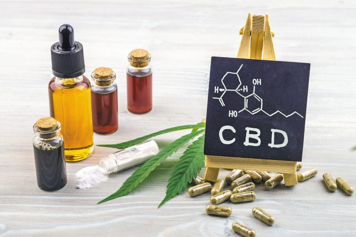 Everything On How to Take the CBD Oil Properly!